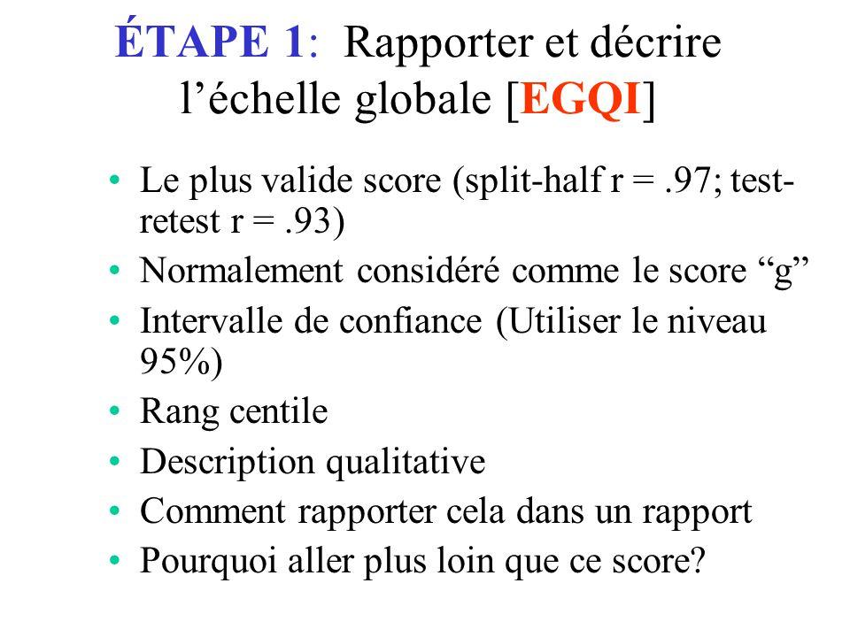 ÉTAPE 1: Rapporter et décrire l'échelle globale [EGQI]